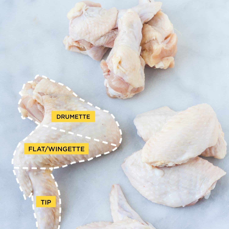 chicken education map