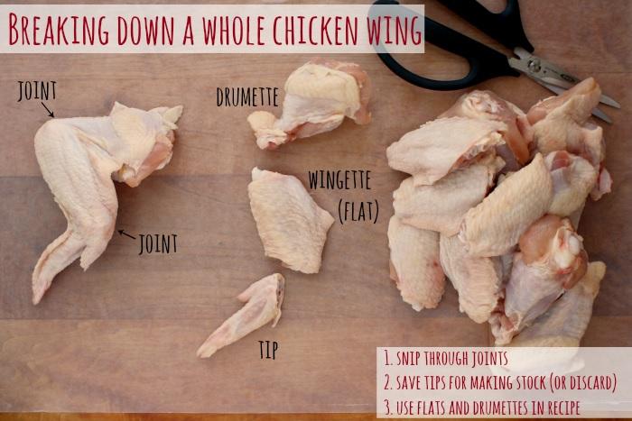 chicken education map1
